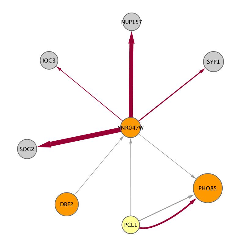 FPK1 (YNR047W)