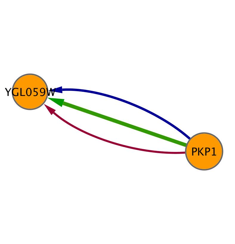 PKP2 (YGL059W)